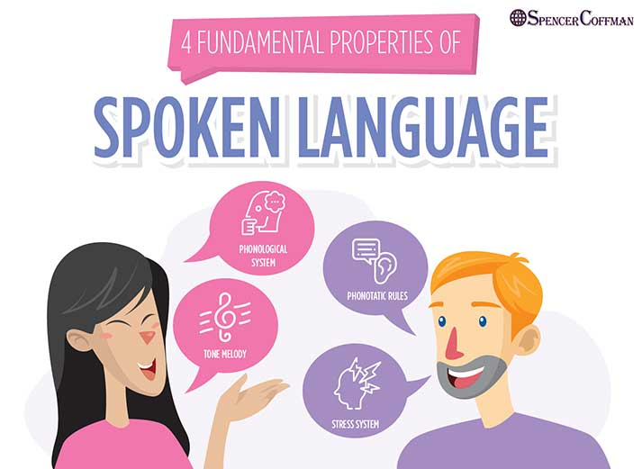 4 Fundamental Properties of Spoken Language – Spencer Coffman