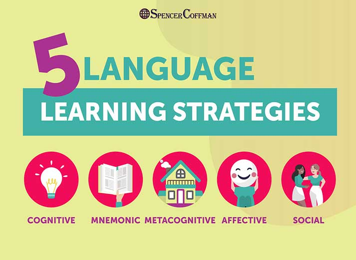 5 Language Learning Strategies – Spencer Coffman