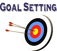 prioritize your life goal setting spencer coffman