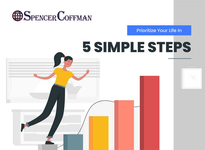 Prioritize Your Life In 5 Simple Steps – Spencer Coffman