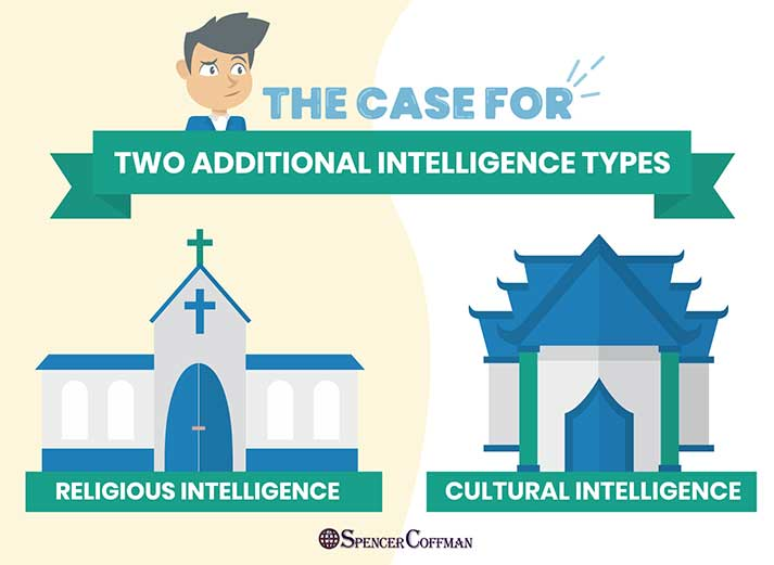 additional-intelligence-types-spencer-coffman