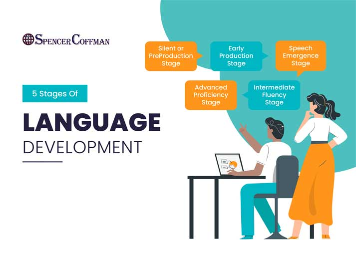 5 Stages of Language Development – Spencer Coffman